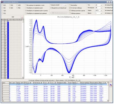 ES8-software-potentiostat